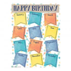 Confetti Splash Birthday Chart