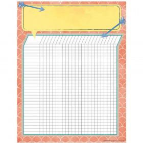 Confetti Splash Grid Chart