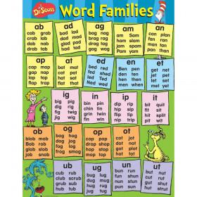Dr. Seuss Content Word Families