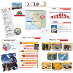 State Bulletin Board Set California