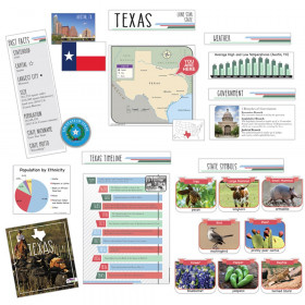 State Bulletin Board Set Texas