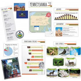 State Bulletin Board Set Pennsylvania