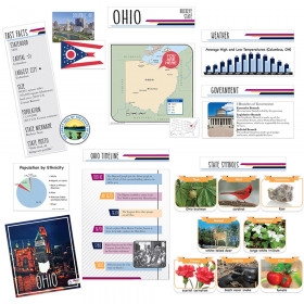 State Bulletin Board Set Ohio