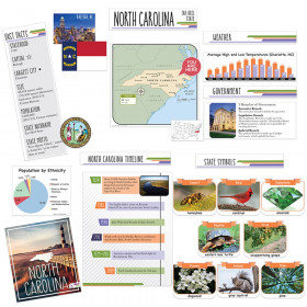 State Bulletin Board Set North Carolina