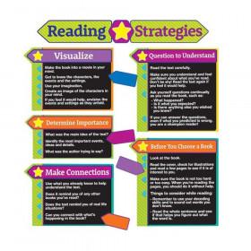 Reading Strategies Bulletin Board Set