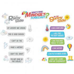 Growth Mindset What's Your Mindset Forecast? Bulletin Board Set