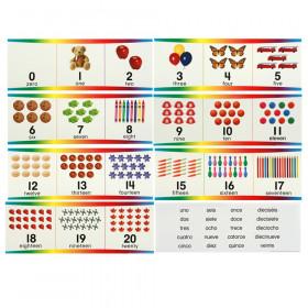 Numbers 0 Through 20 Number Set