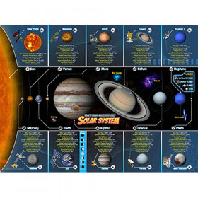 Solar System Smart Mats, Set of 4
