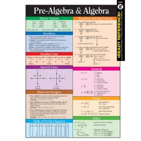 Pre Algebra and Algebra Learning Card