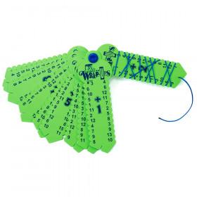 Addition Wrap-up Keys