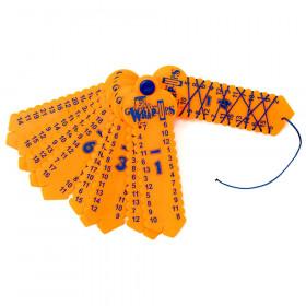 Subtraction Wrap-Up Keys