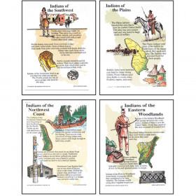 Poster Set North American Indians Gr 4-9