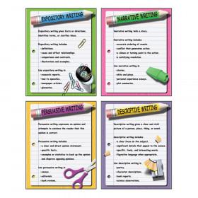 Four Types of Writing Teaching Poster Set, 4/pkg