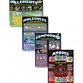 Atoms, Elements, Molecules, & Compounds Teaching Posters, Set of 4