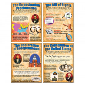 Poster Set Important Us Documents