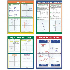 Graphing: Slope & Linear Equations Teaching Poster Set, 4/pkg