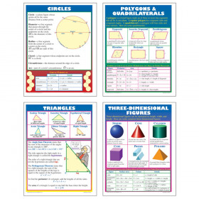 Exploring Geometry Teaching Poster Set, 4/pkg