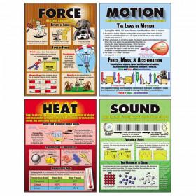 Force Motion Sound & Heat Teaching Poster Set