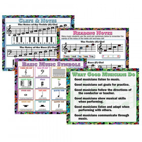 Music Teaching Posters, Set of 4