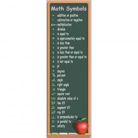 Math Symbols Colossal Concept Poster
