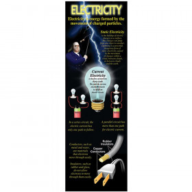 Electricity Colossal Poster
