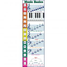 Music Basics Colossal Concept Poster