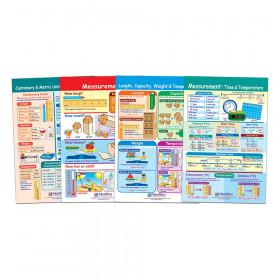 Math Bulletin Board Chart Set, Measurement, Set of 4