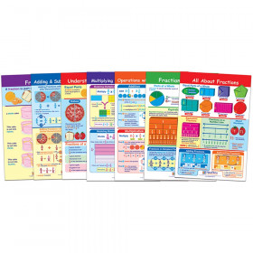 Math Bulletin Board Chart Set, Fractions, Set of 7