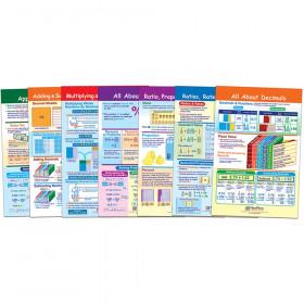 Math Bulletin Board Chart Set, Ratios, Decimals & Percents, Set of 7