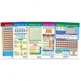Math Bulletin Board Chart Set, Multiplication & Division, Set of 5