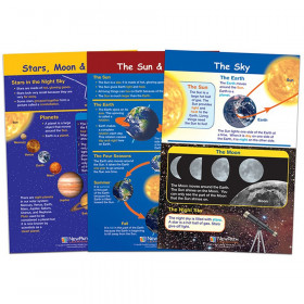 Our Planets Bulletin Board Charts, Set of 3