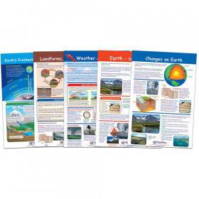 Earth-Inside & Out Bulletin Board Charts, Set of 5