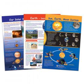 Our Solar System Bulletin Board Chart Set, Grades 3-5