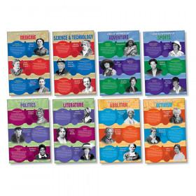 Great Women of America Bulletin Board Set
