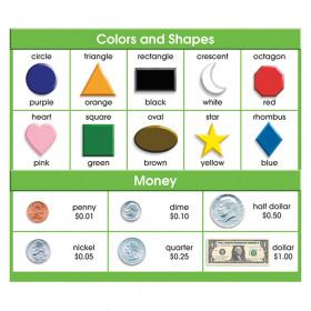 Colors, Shapes, Money Adhesive Desk Plates, 36/pkg