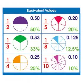 Equivalent Values Adhesive Desk Plates, 36/pkg