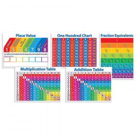 Primary Math Charts Bulletin Board Set by Scholastic