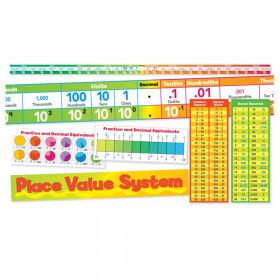 Place Value System Bulletin Board Set