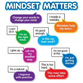 Growth Mindset: Bulletin Board