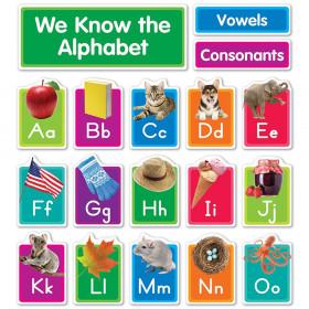 Our Photo Alphabet Bulletin Board