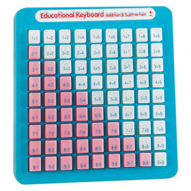 Math Keyboards Addition/Subtraction