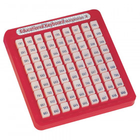 Math Educational Keyboard - Multiplication