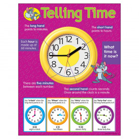 "Telling Time Learning Chart, 17"" x 22"""