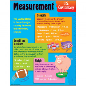 Measurement, U.S. Customary Learning Chart