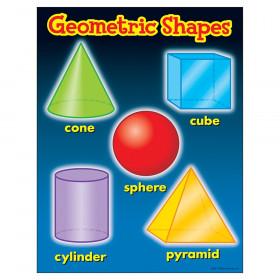 """Geometric Shapes Learning Chart, 17"""" x 22"""""""