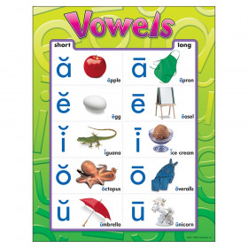 "Vowels Learning Chart, 17"" x 22"""