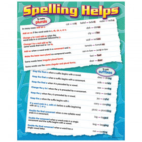 Spelling Helps Chart