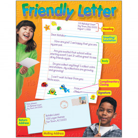 Friendly Letter Learning Chart