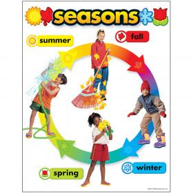 Seasons Learning Chart
