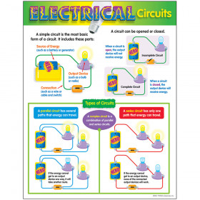 Electrical Circuits Learning Chart